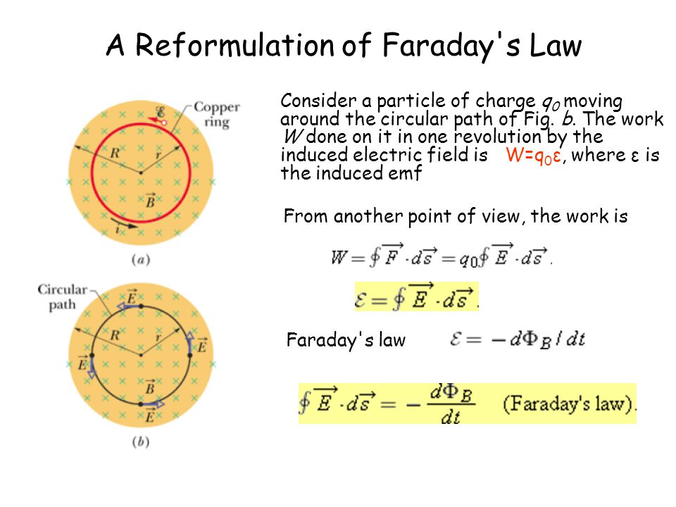 A Reformulation of Faraday s Law