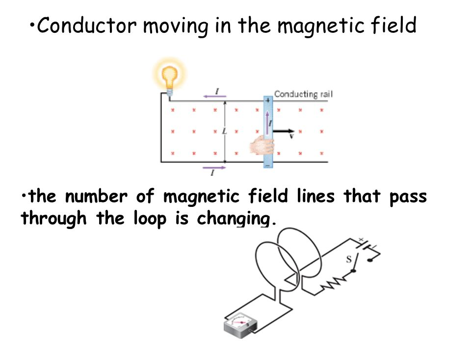 Conductor moving in the magnetic field