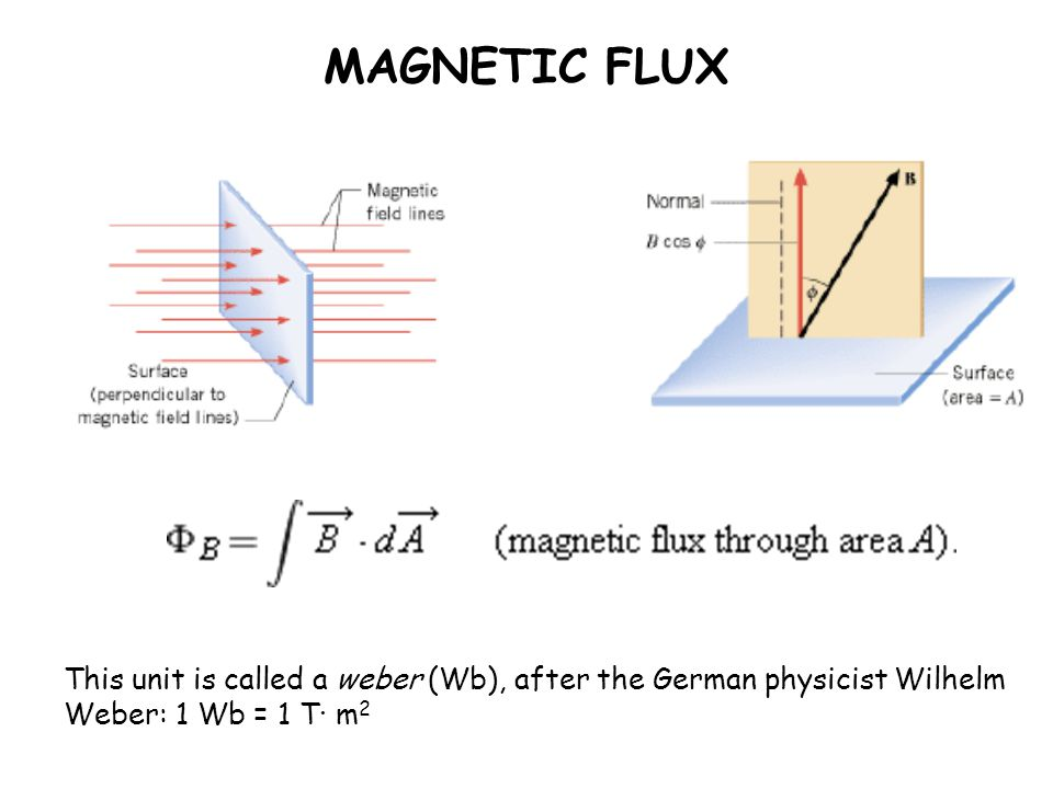 MAGNETIC FLUX This unit is called a weber (Wb), after the German physicist Wilhelm Weber: 1 Wb = 1 T· m2.