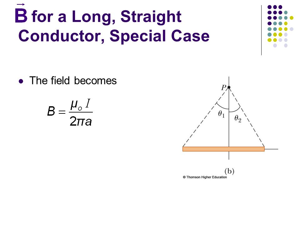 for a Long, Straight Conductor, Special Case