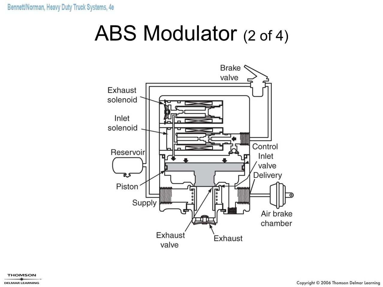 Chapter 30 Abs And Ebs Ppt Video Online Download Car Brake System Diagram Electropneumatic Brakes 14 Modulator 2 Of 4