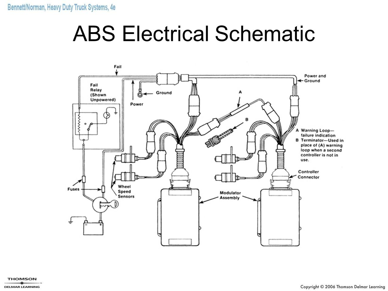 chapter 30 abs and ebs ppt video online download rh slideplayer com kelsey hayes abs wiring schematic ABS Pipe Fittings Product
