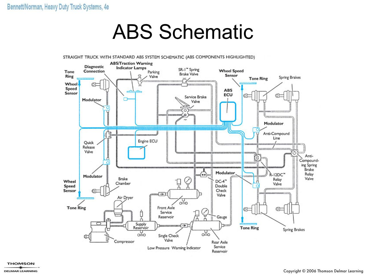 Truck Trailer Abs Wiring Diagram Reinvent Your Haldex Diagrams Chapter 30 And Ebs Ppt Video Online Download Rh Slideplayer Com