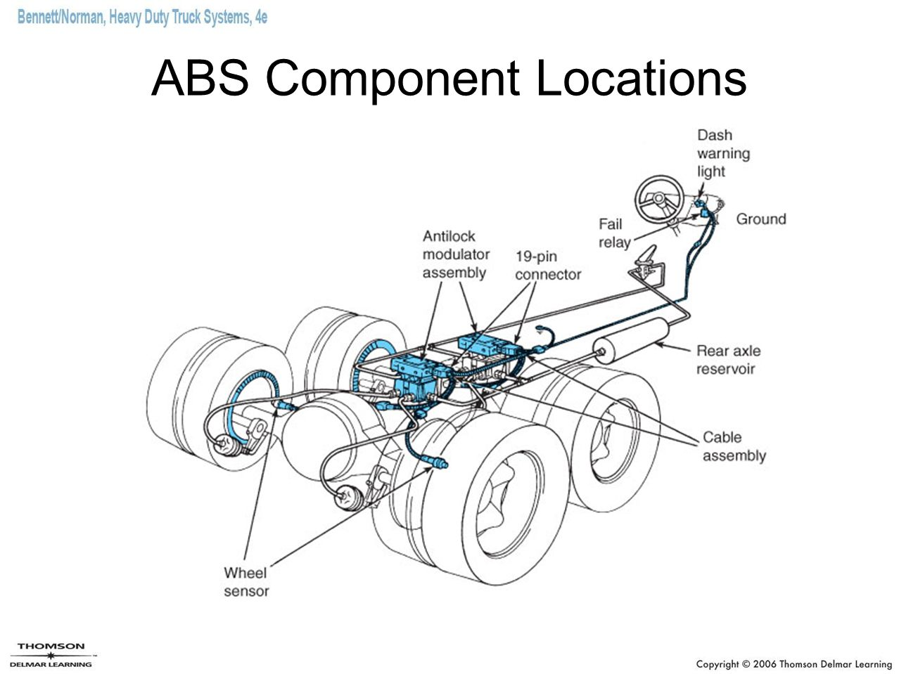 ABS Component Locations