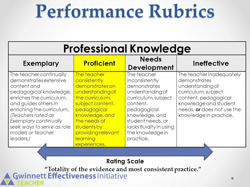 Performance Rubrics Professional Knowledge Exemplary Proficient