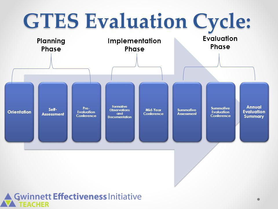 GTES Evaluation Cycle: