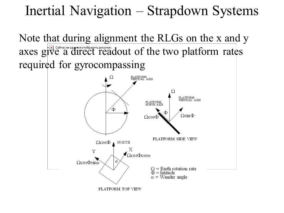 Inertial Navigation Advantages Ppt Video Online Download