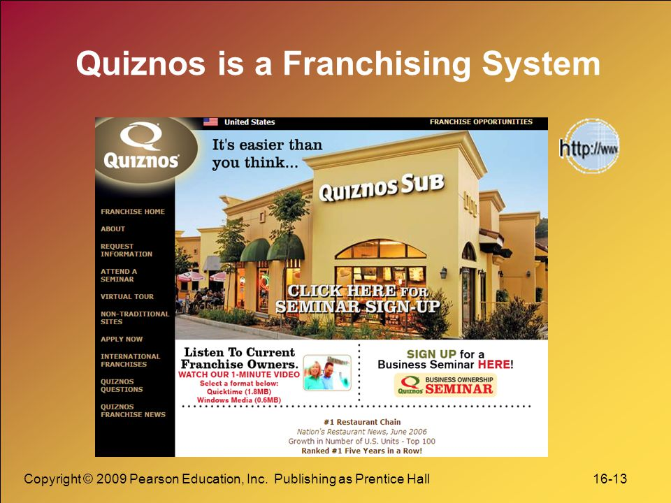 Quiznos is a Franchising System