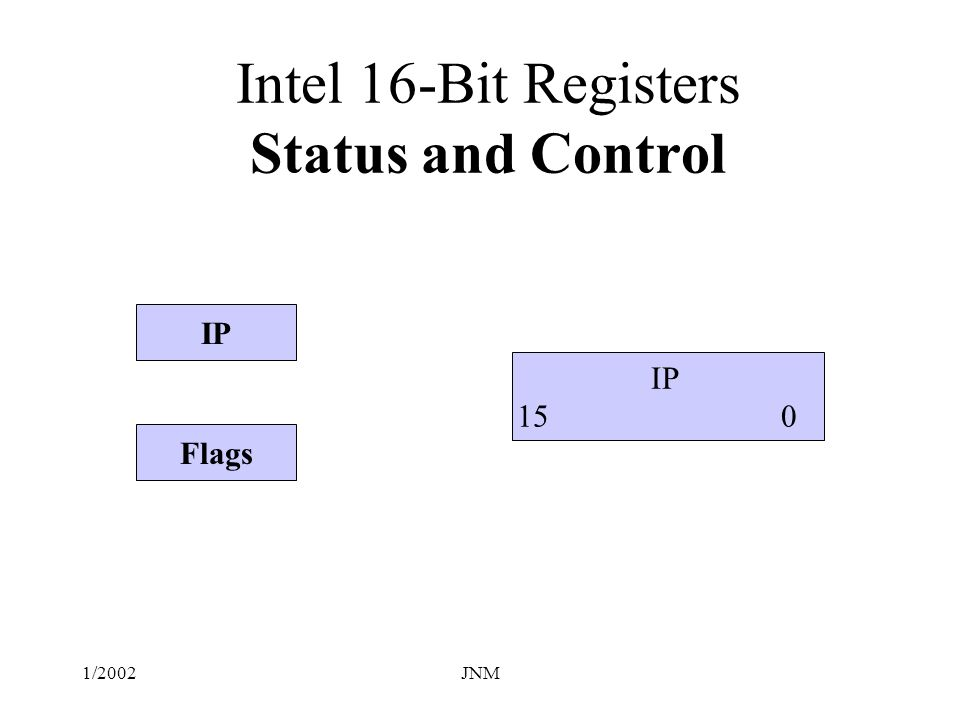 Intel 16-Bit Registers Status and Control