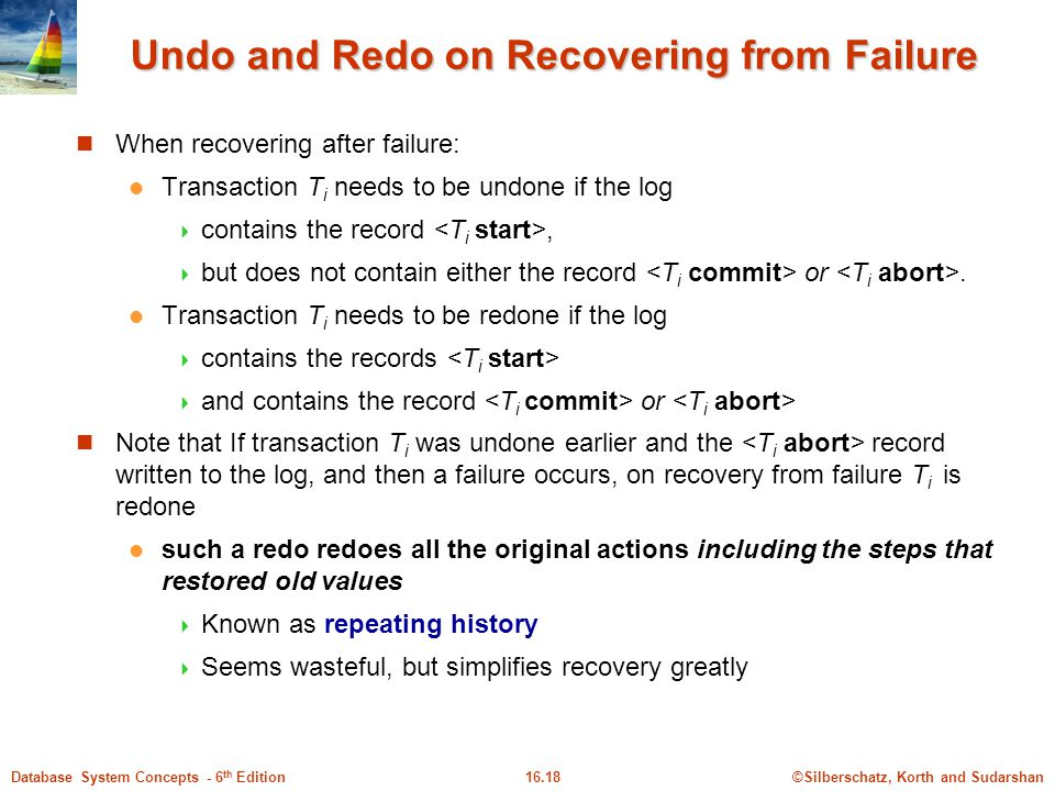 Undo and Redo on Recovering from Failure