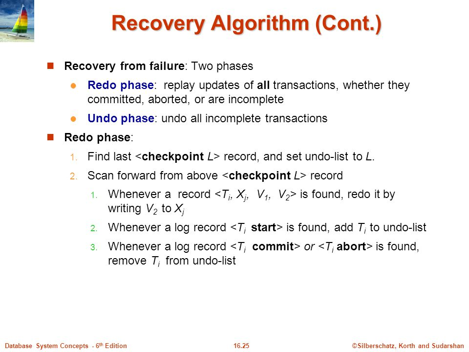 Recovery Algorithm (Cont.)