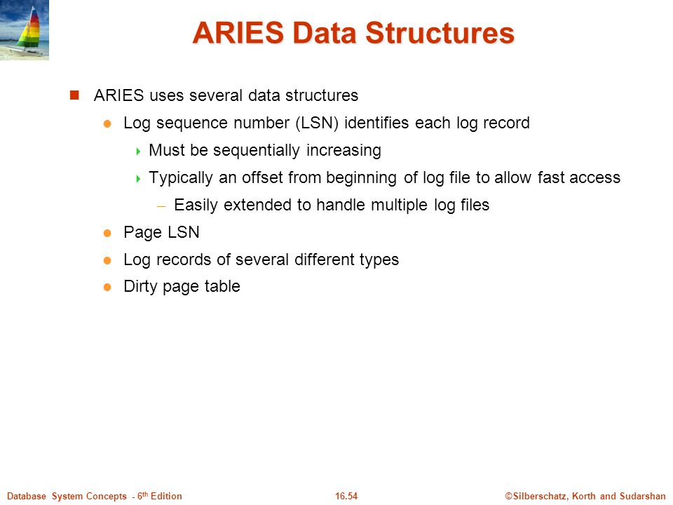 ARIES Data Structures ARIES uses several data structures