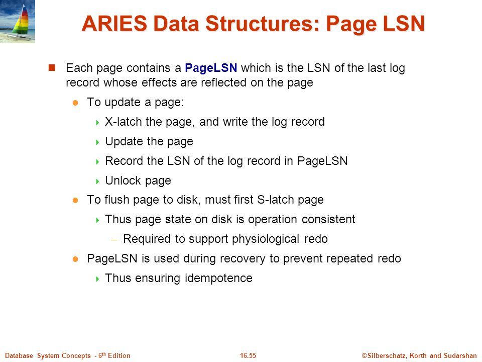 ARIES Data Structures: Page LSN