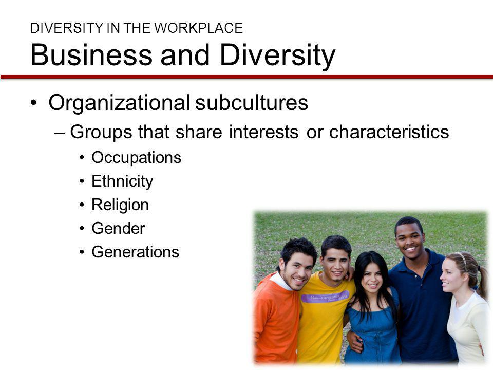 DIVERSITY IN THE WORKPLACE Business and Diversity