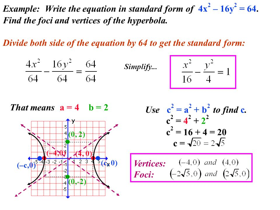 Example: Write the equation in standard form of 4x2 – 16y2 = 64