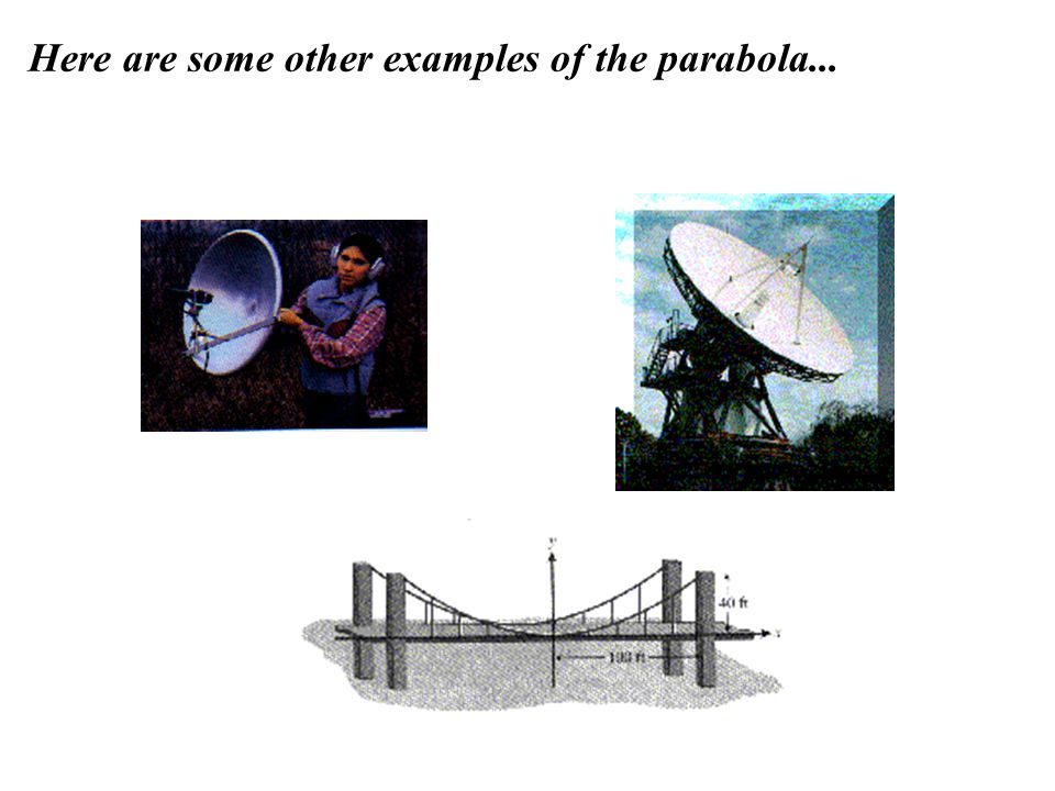 Here are some other examples of the parabola...