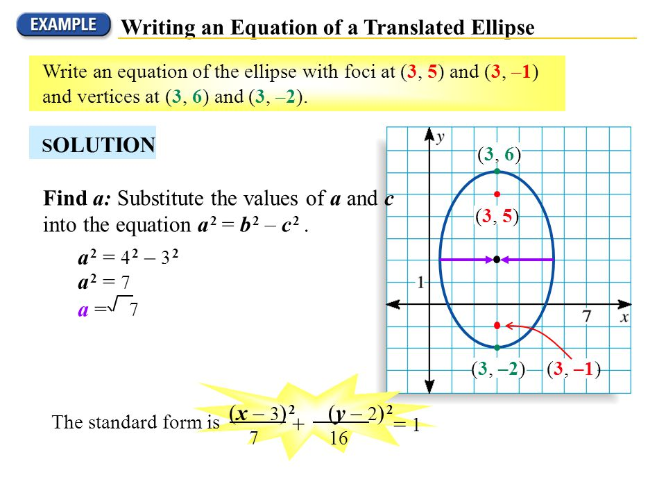 Writing an Equation of a Translated Ellipse