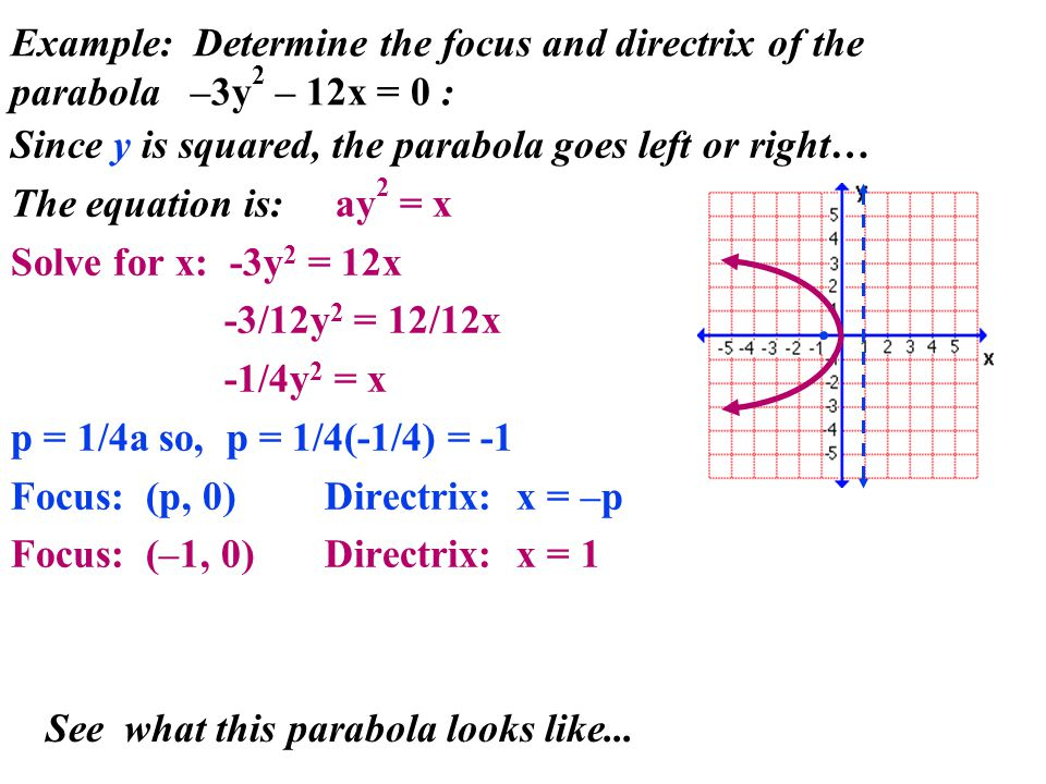Example: Determine the focus and directrix of the parabola –3y2 – 12x = 0 :