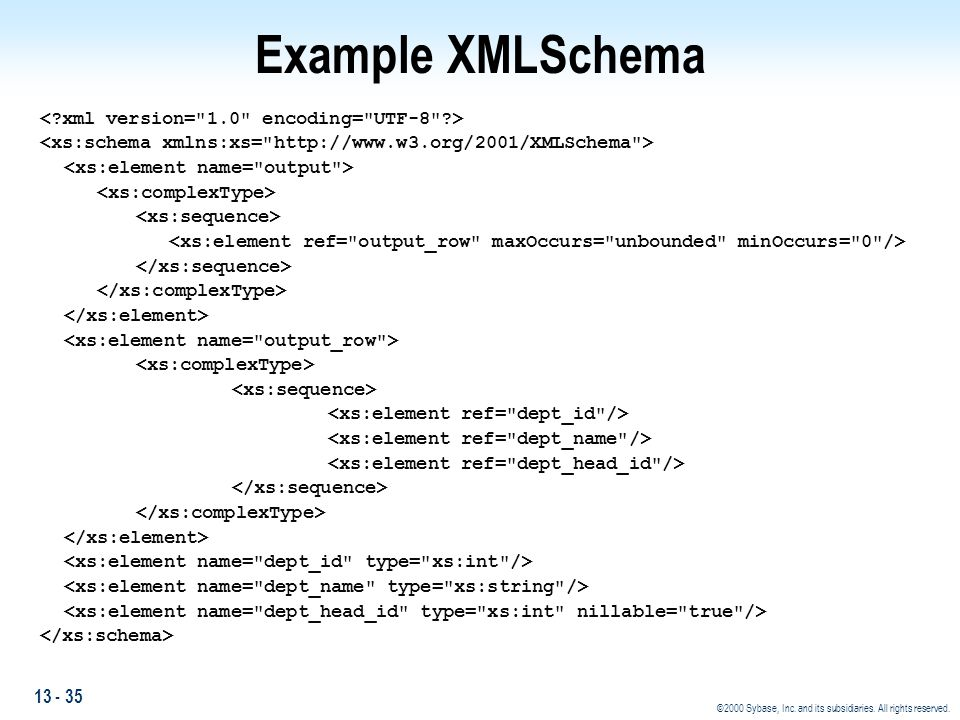Example XMLSchema < xml version= 1.0 encoding= UTF-8 >