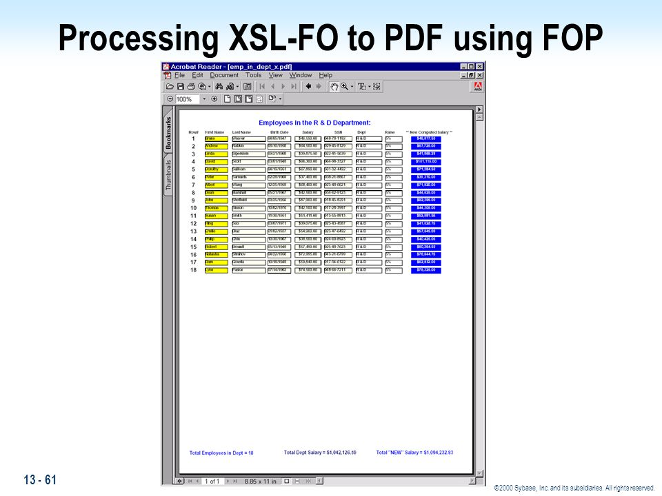 Processing XSL-FO to PDF using FOP