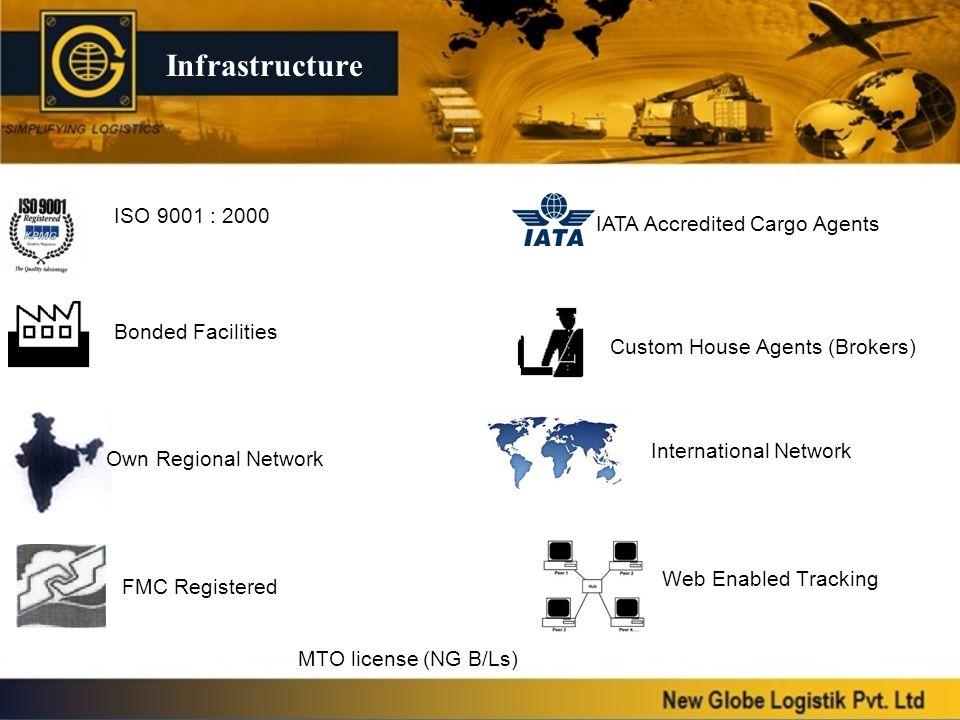 "New Globe Logistik Pvt  Ltd ""SIMPLIFYING LOGISTICS"" - ppt"