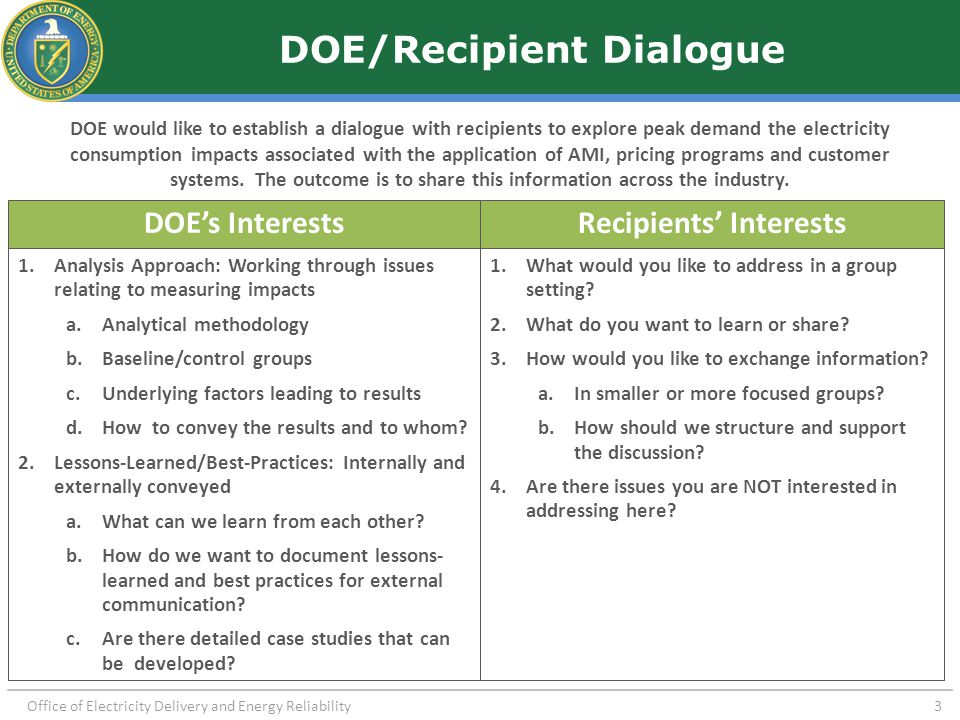 DOE's Analysis Objectives