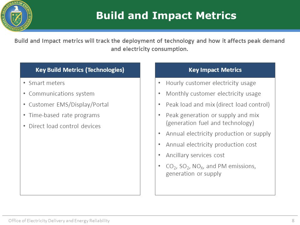 Logic for Analyzing Peak Demand Change Impact