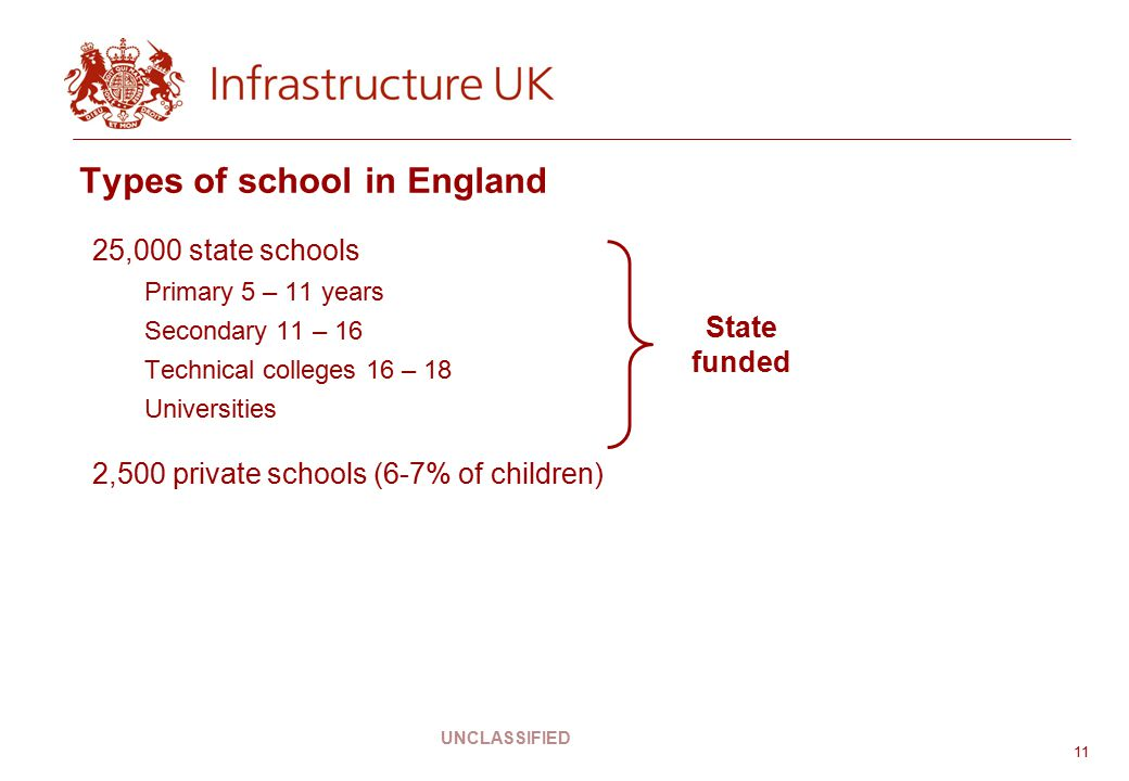 types of state schools