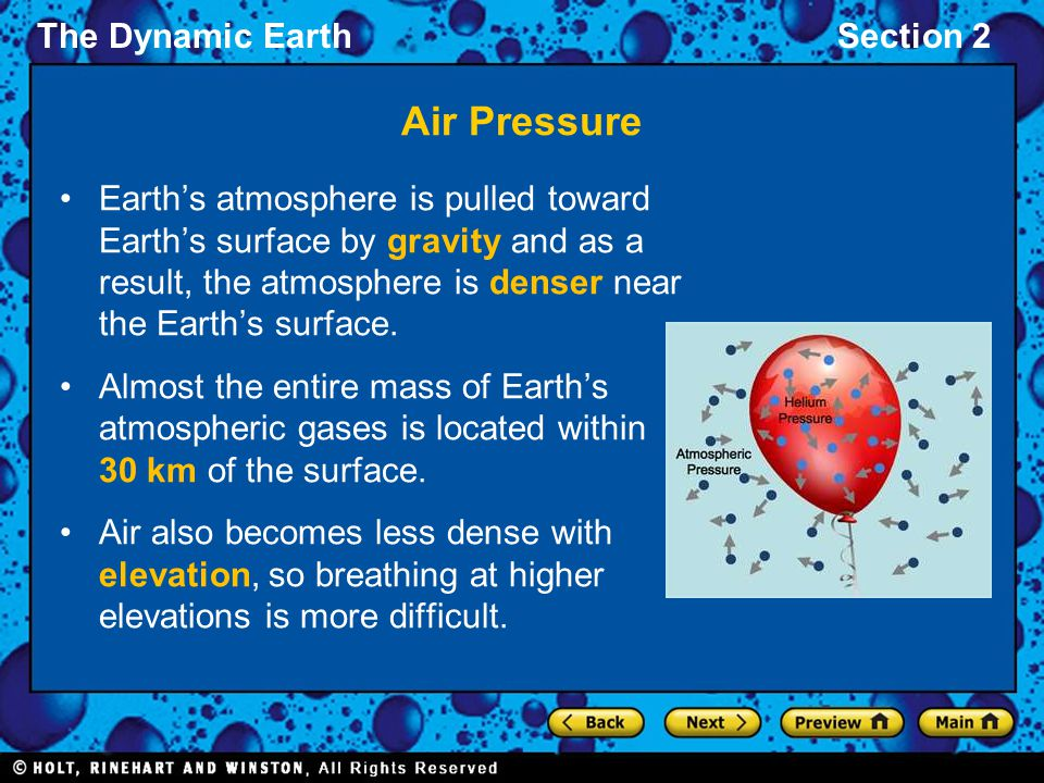 Air Pressure Earth's atmosphere is pulled toward Earth's surface by gravity and as a result, the atmosphere is denser near the Earth's surface.