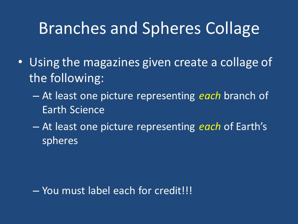 Branches and Spheres Collage