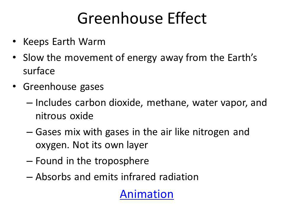Greenhouse Effect Animation Keeps Earth Warm