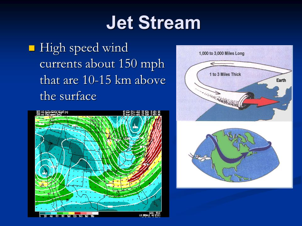 Jet Stream High speed wind currents about 150 mph that are km above the surface