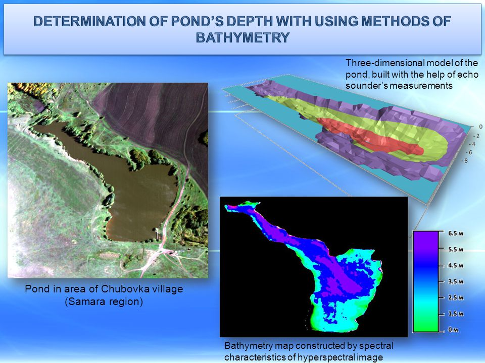 Determination of pond's depth with using methods of bathymetry