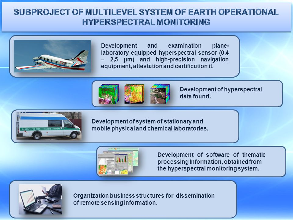 Subproject of multilevel system of Earth operational hyperspectral monitoring