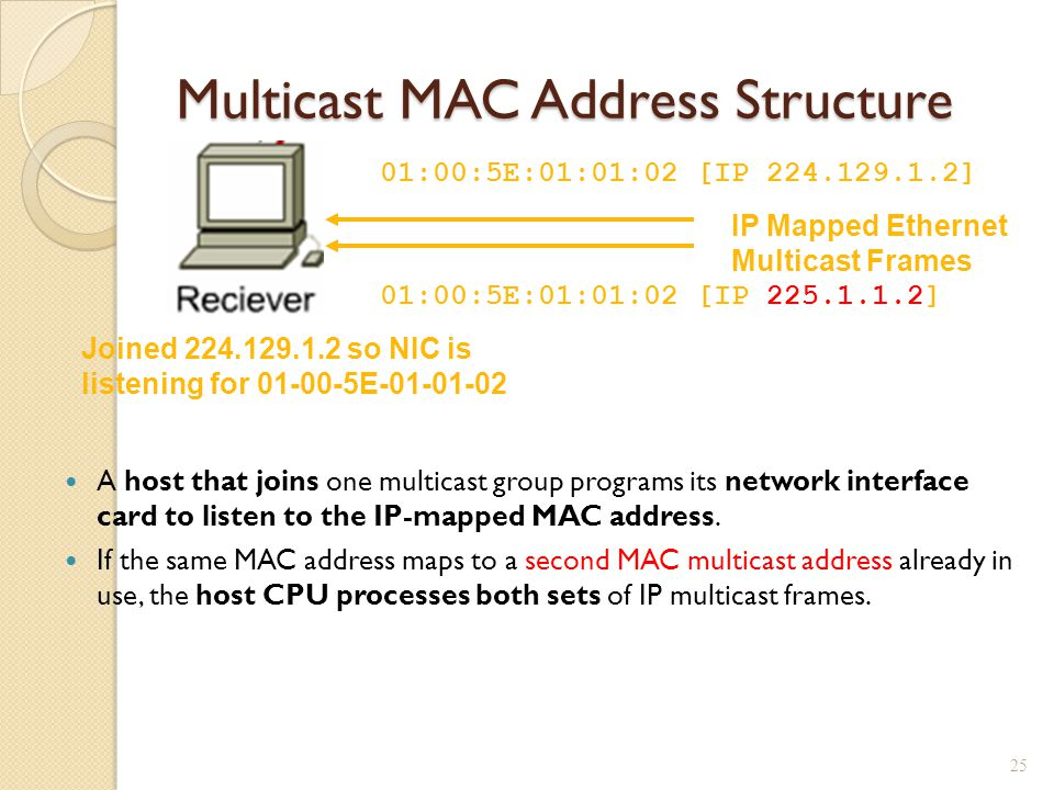 IP Multicasting  - ppt download