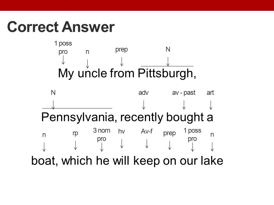 Correct Answer 1 poss pro. prep. N. n. My uncle from Pittsburgh, Pennsylvania, recently bought a boat, which he will keep on our lake