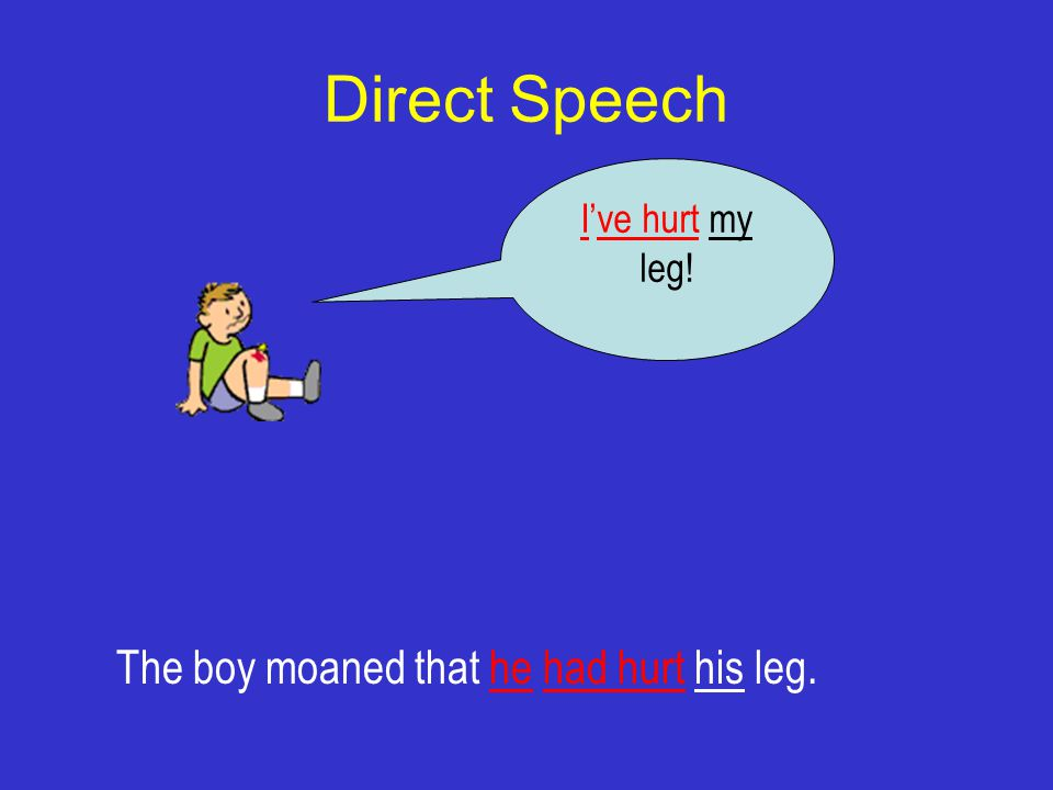 Direct Speech The boy moaned that he had hurt his leg.