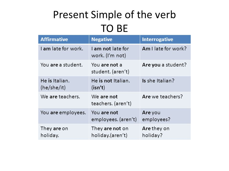 Present Simple of the verb TO BE