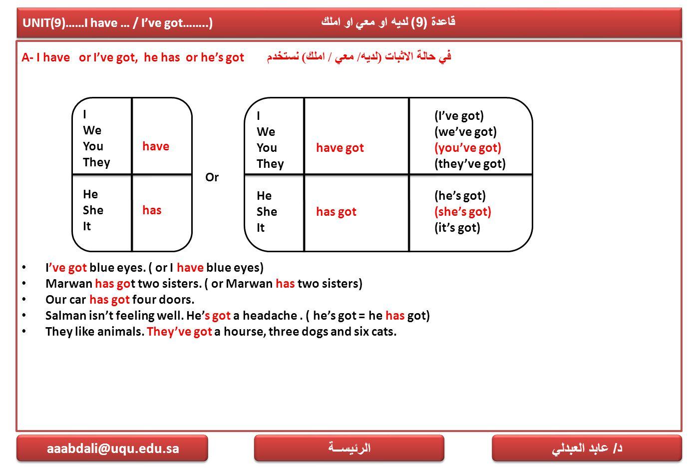 ملاحظة تمارين الدروس من 1 الى 10 محلولة Ppt Download