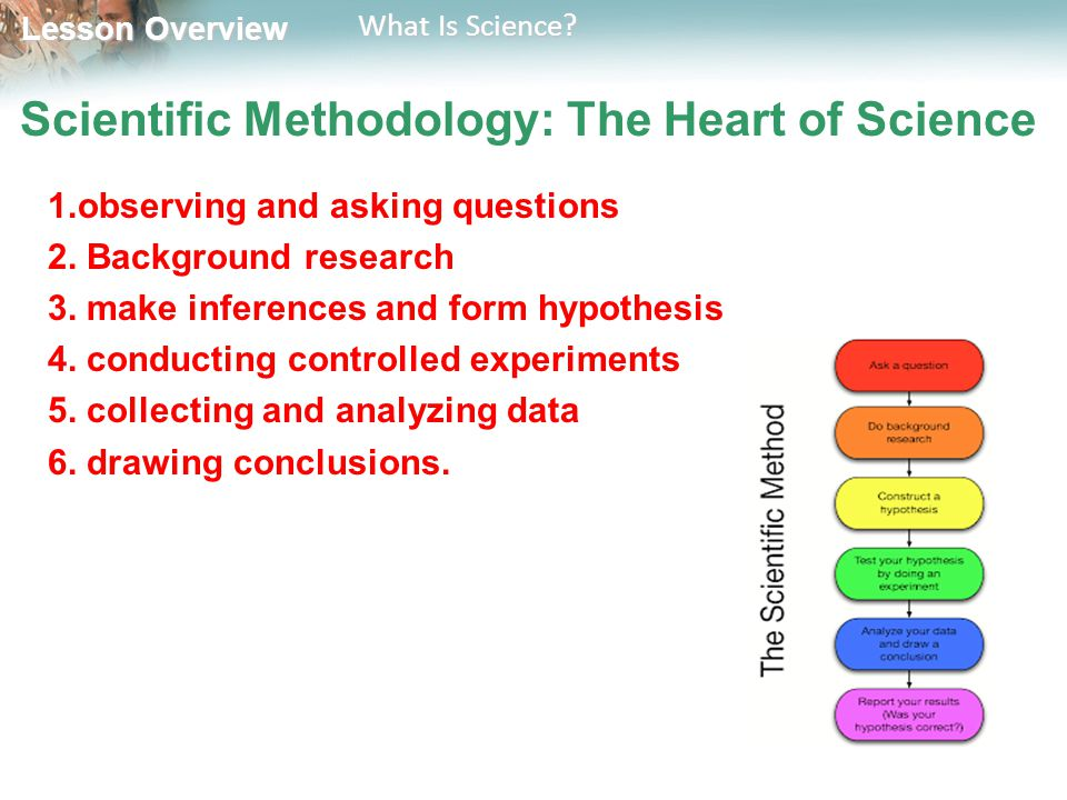 Scientific Methodology: The Heart of Science