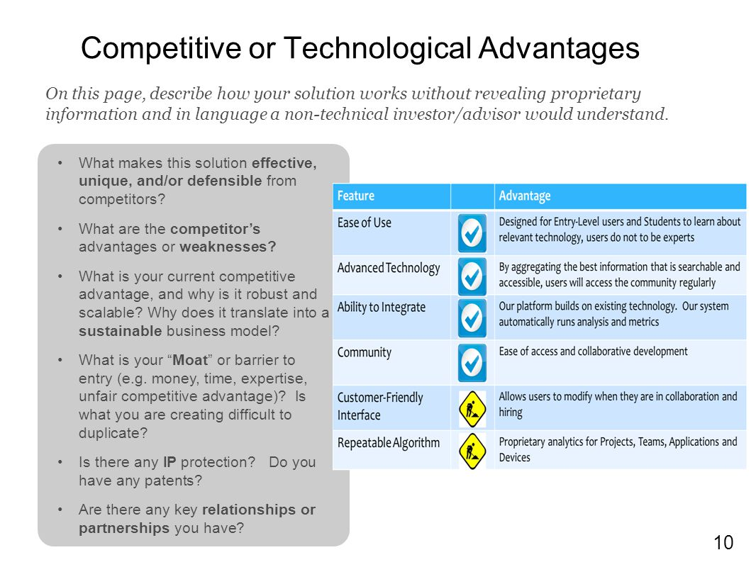using technologic innovation as a competitive advantage Accordingly, firms consider organisational learning, knowledge management and innovation as intangible resources for achieving competitive advantage laudon and laudon (2005) state that adaptation, flexibility, and innovation now represent key objectives for a company to aim for in order to survive in today's market.