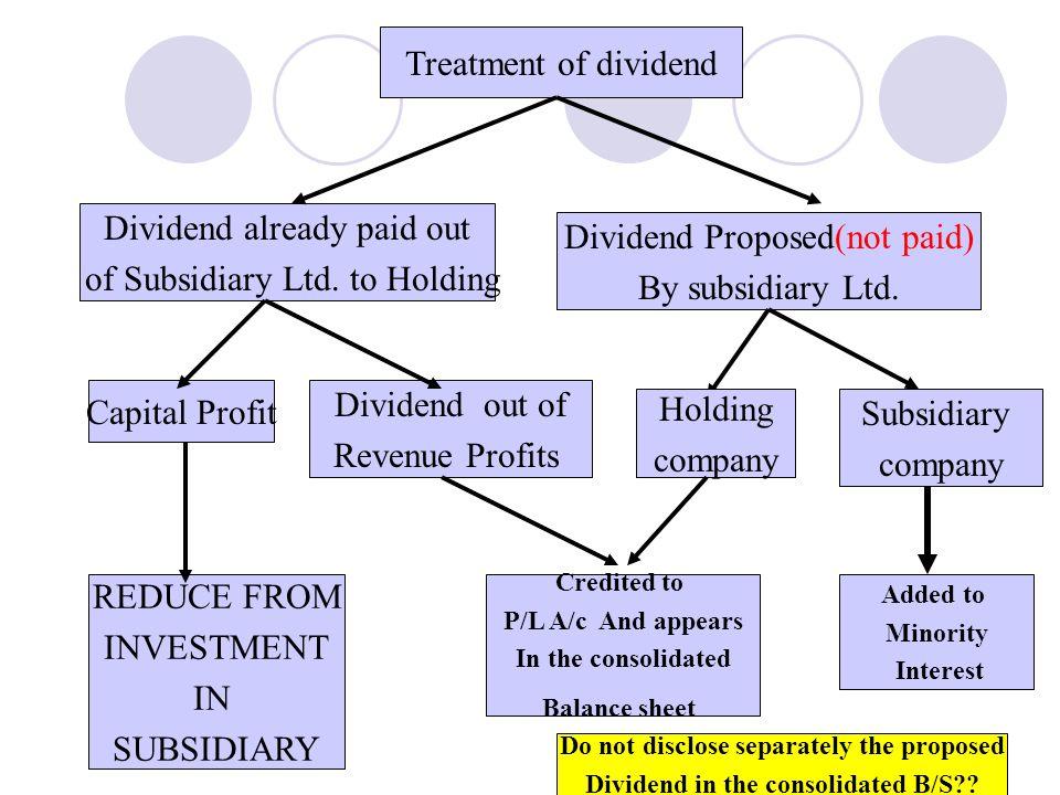 how to start subsidiary company