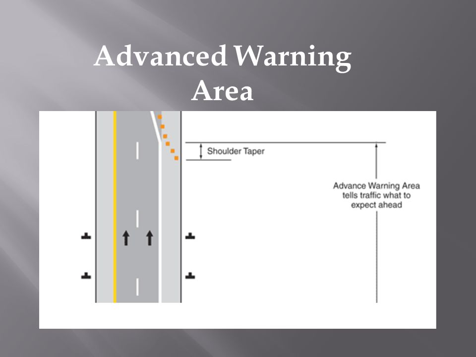 Advanced Warning Area 1. The advance warning area is the section where road users are informed about.