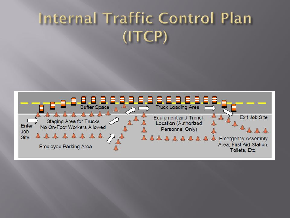 Internal Traffic Control Plan (ITCP)