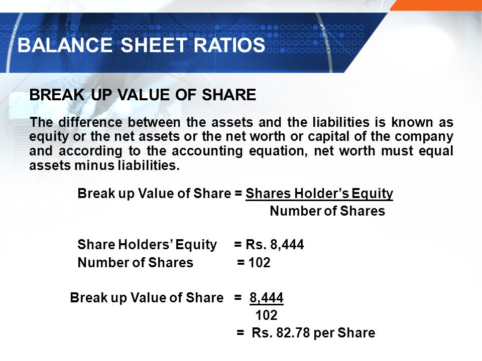 BALANCE SHEET RATIOS BREAK UP VALUE OF SHARE