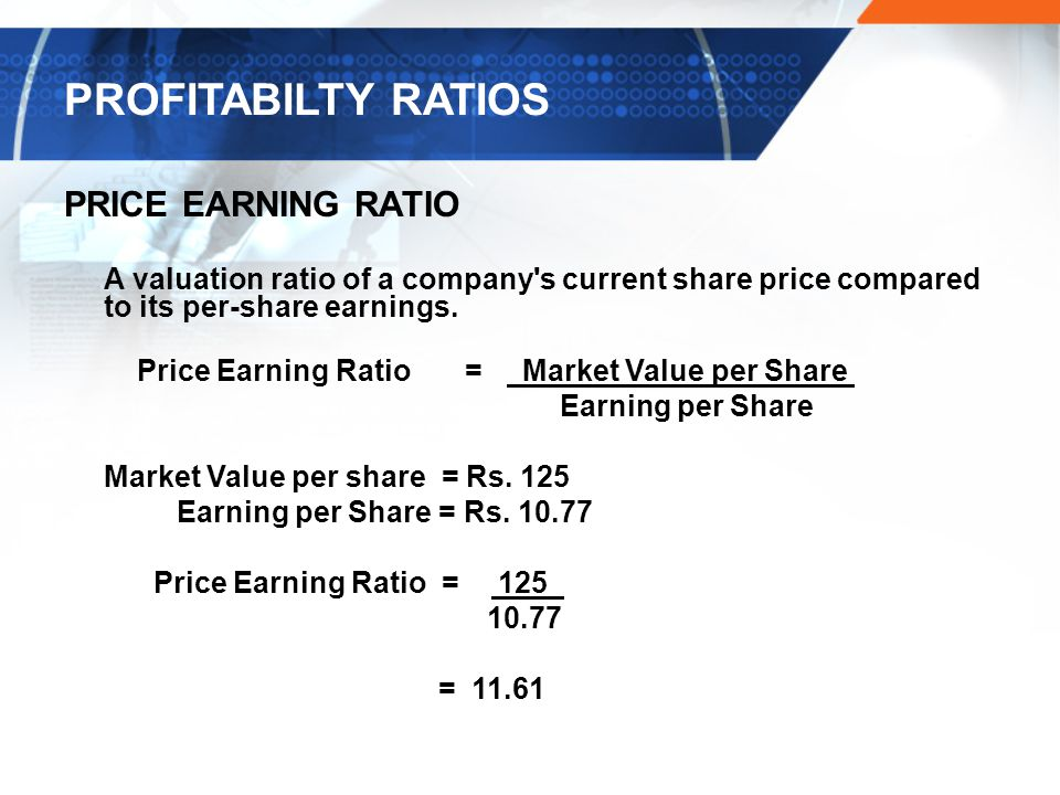 PROFITABILTY RATIOS PRICE EARNING RATIO