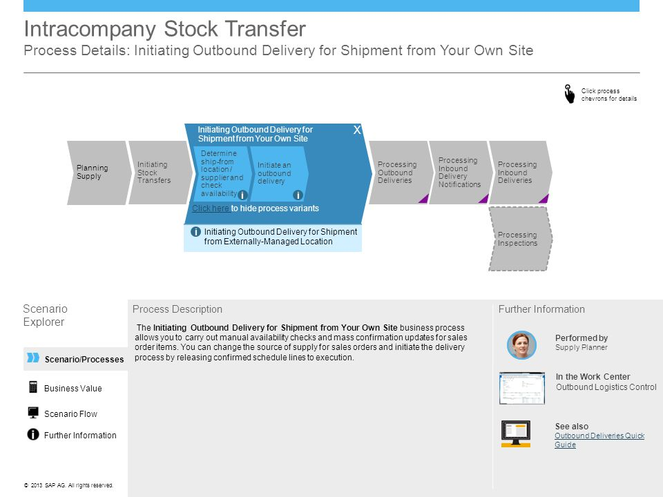 Intracompany Stock Transfer Process Details: Initiating Outbound Delivery for Shipment from Your Own Site