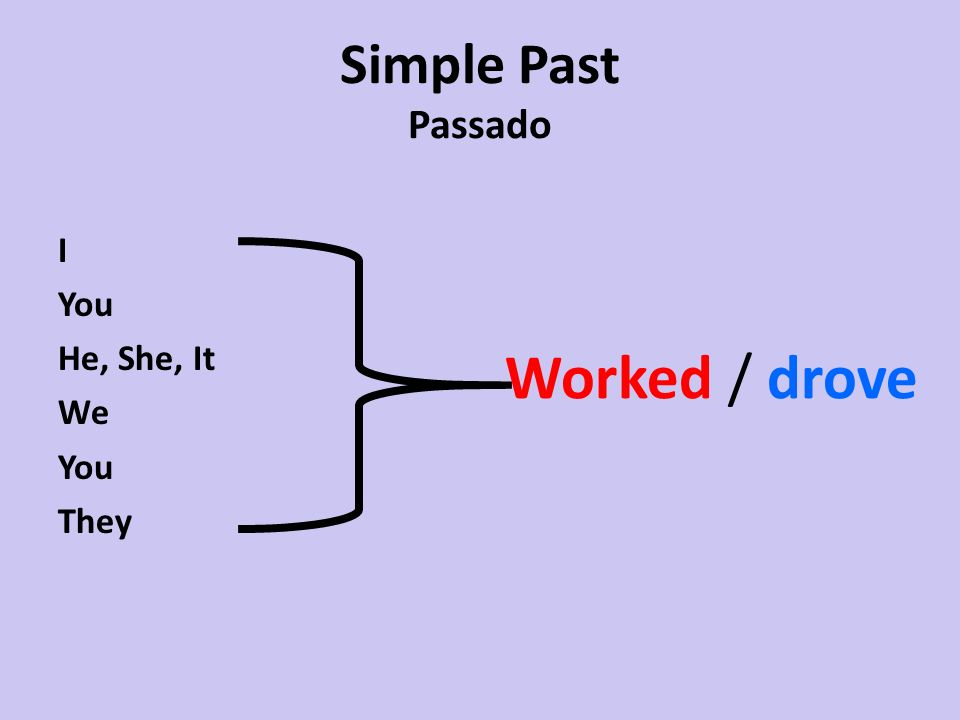 Simple Past Passado I You He, She, It We They Worked / drove
