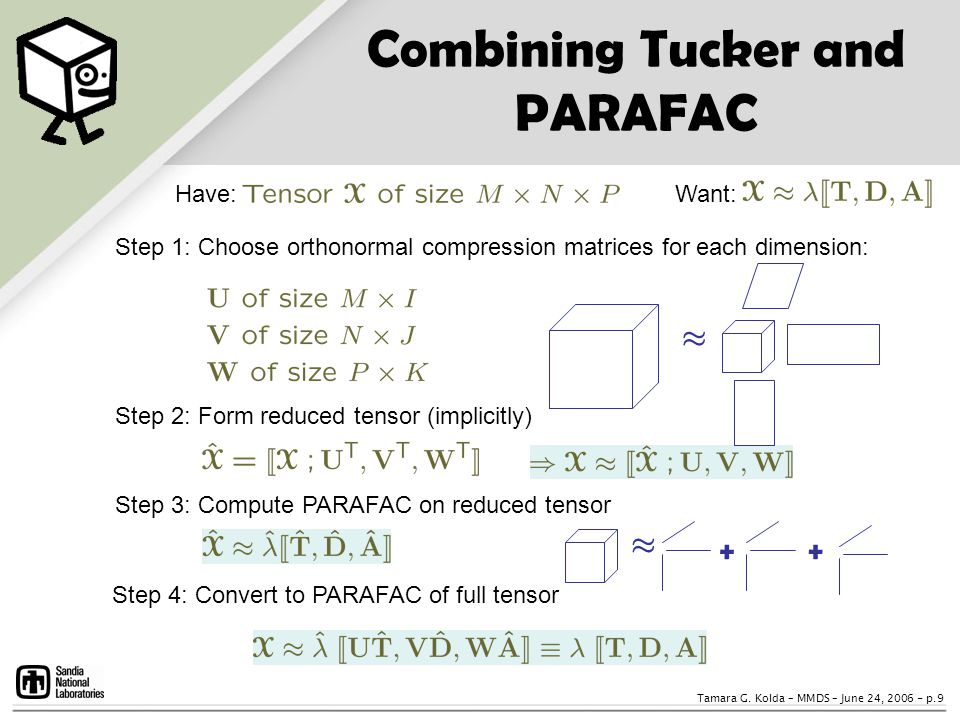 Multilinear Algebra for Analyzing Data with Multiple Linkages - ppt