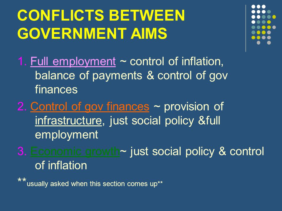 CONFLICTS BETWEEN GOVERNMENT AIMS